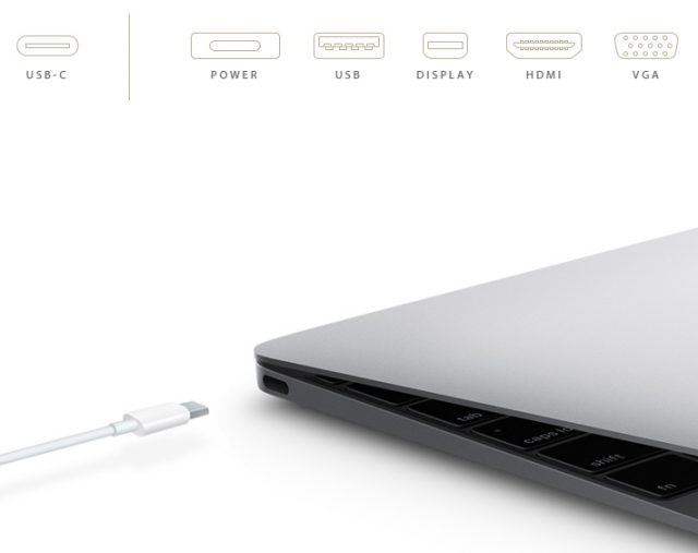 5 Reasons USB Type C Is The Future